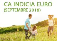 CA Indicia Euro setp 2018