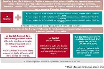 Tableau_Armantis janv 2020